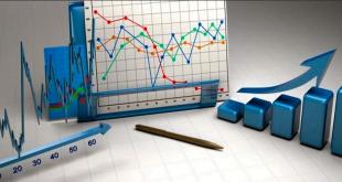 Калькулятор Мартингейла для бинарных опционов