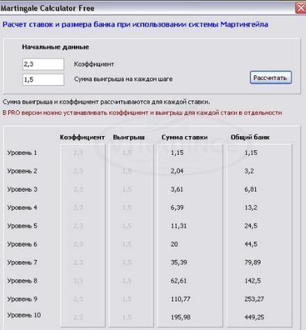 Онлайн-калькулятор Мартингейла