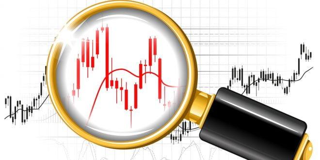 Индикатор Accurate Signals