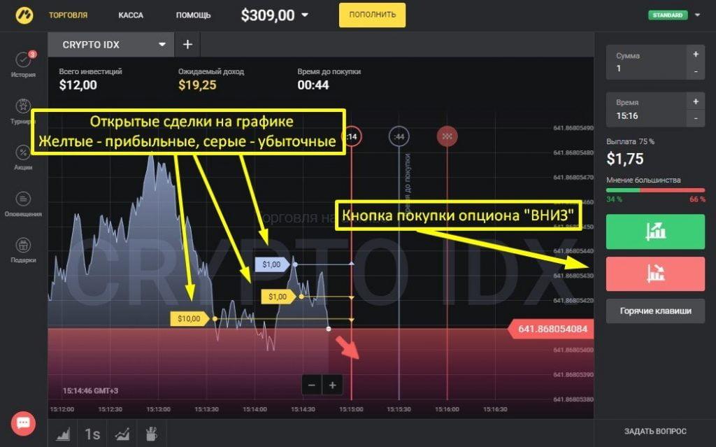 Как работать с трейдинг-платформой Binomo