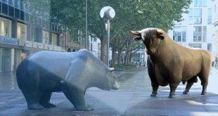 Индикаторы быков и медведей