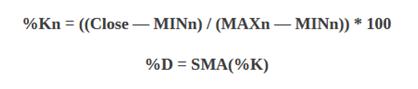 Пример расчетной формулы индикатора Стохастика