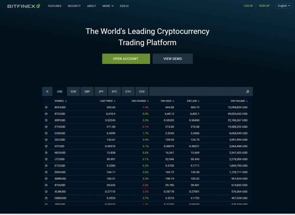 Криптовалютная биржа Bitfinex