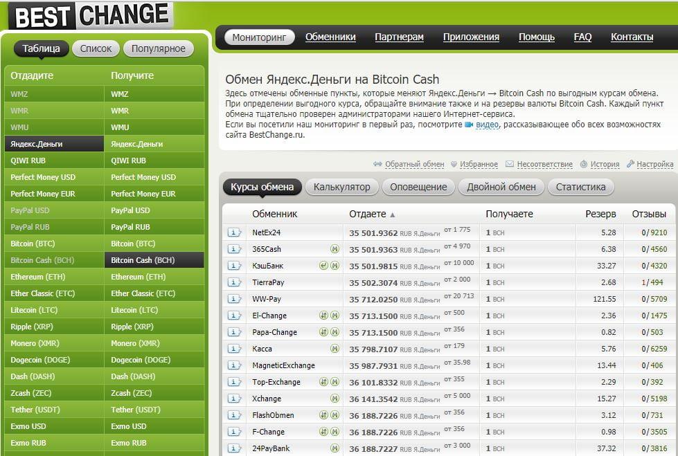 Сервис для мониторинга обменников Bestchange
