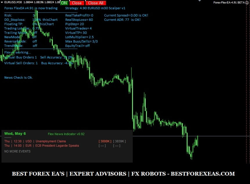 Forex experts advisors pro football betting tips